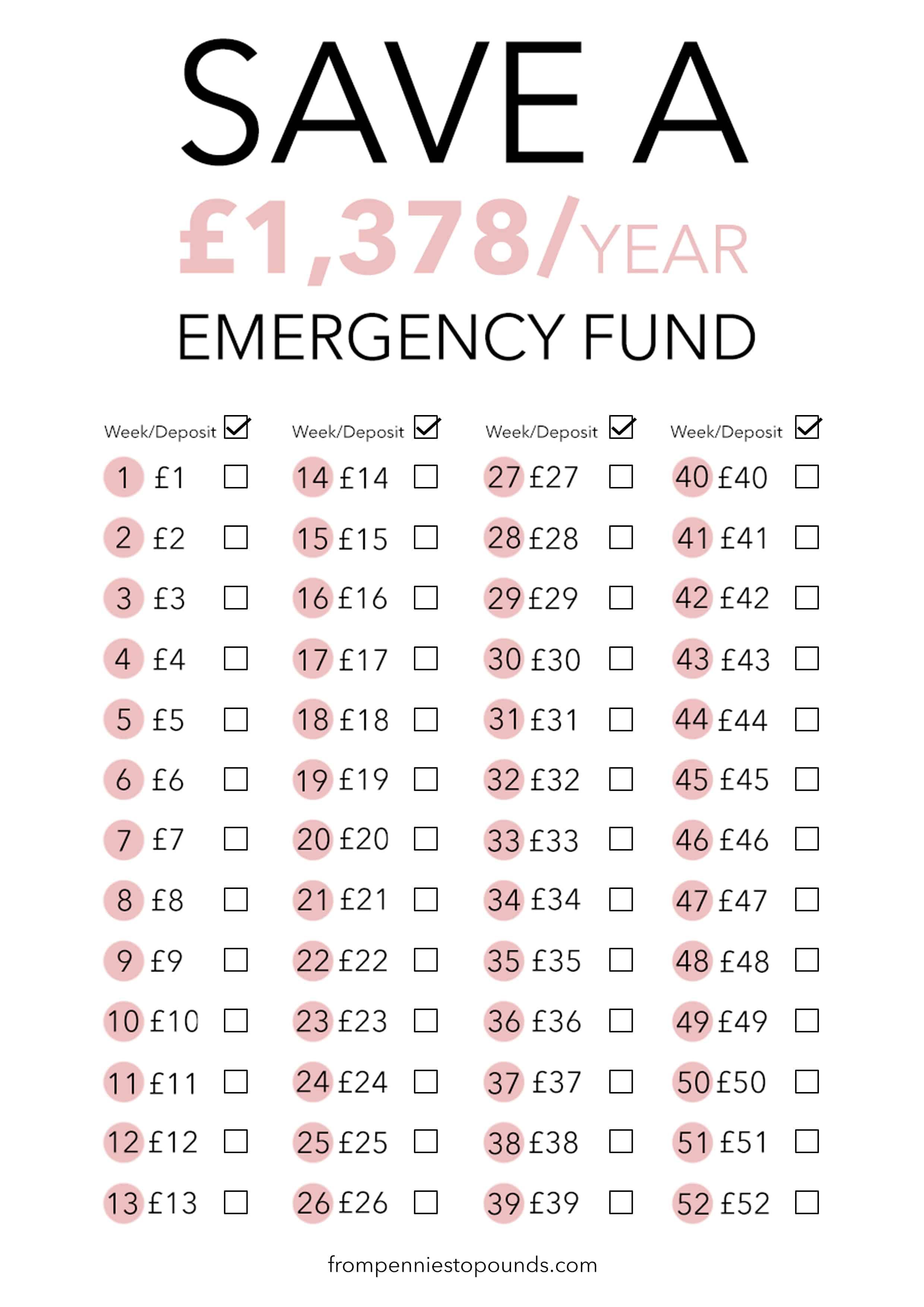Emergency Fund Checklist