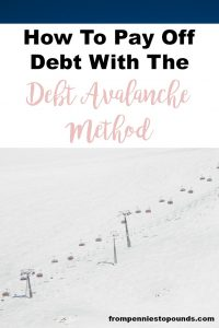 how to pay off debt avalanche method